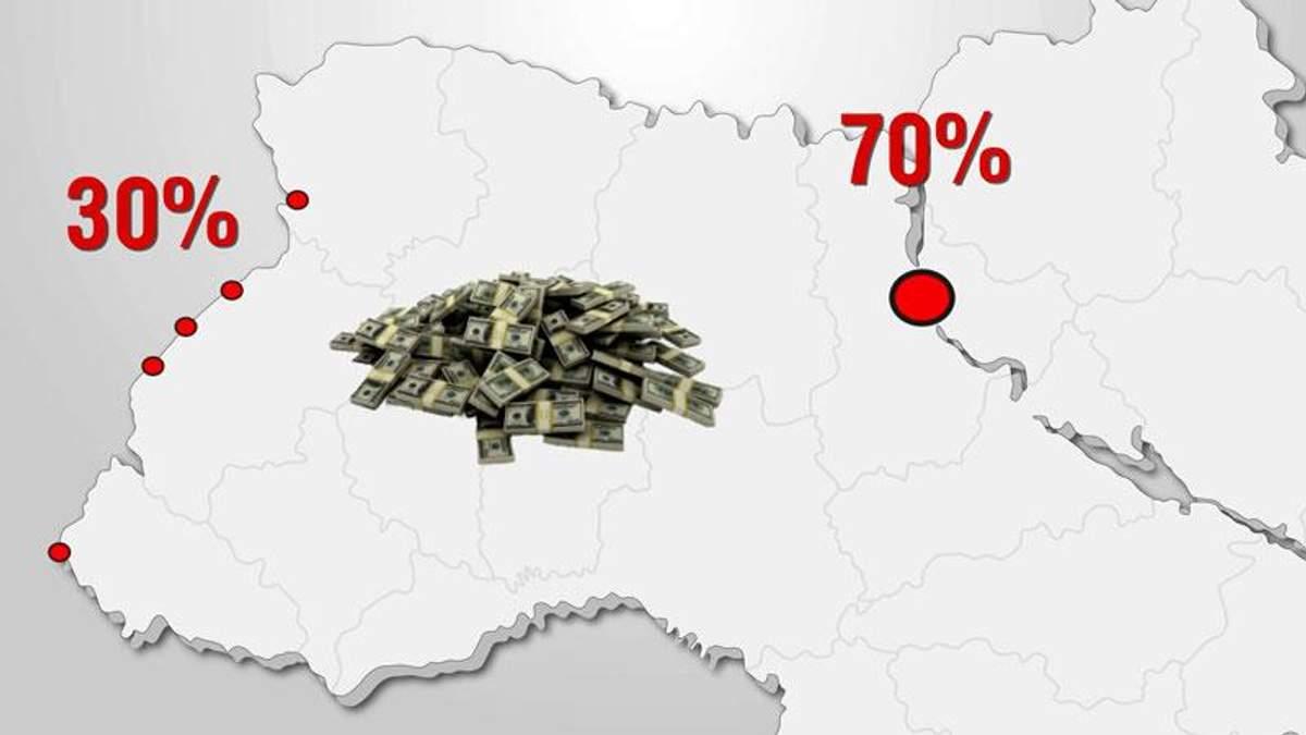 Война криминальных кланов на Закарпатье: кто контролирует контрабанду в ЕС