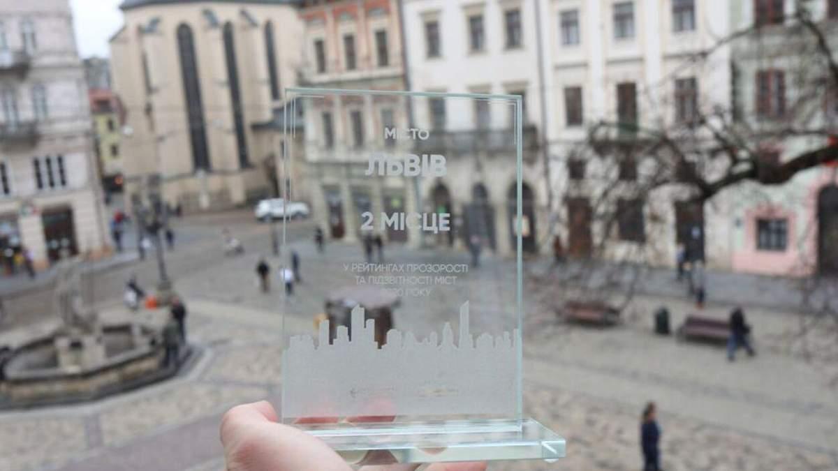 Заслуженная победа: Львов занял 2 место в рейтинге прозрачности и подотчетности городов