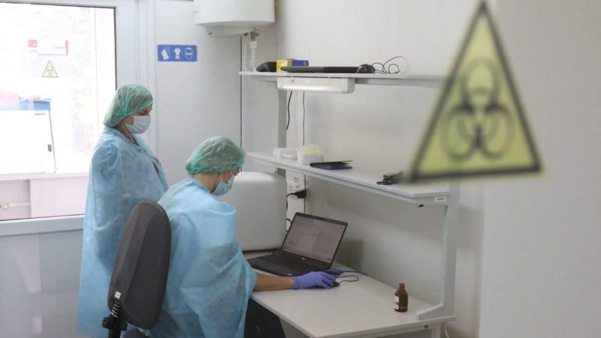 Коронавирус во Львове и области: на Львовщине снова обнаружили более 1 000 новых больных